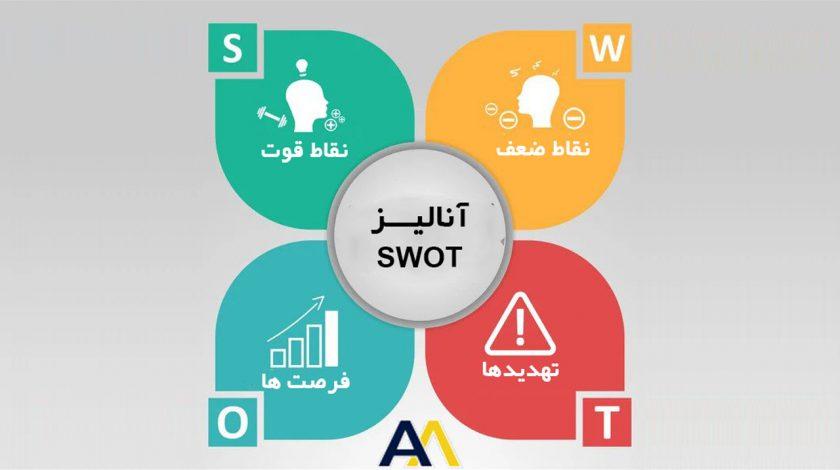 آنالیز SWOT ؛ روشی برای بهبود برنامهها و استراتژی کسب و کار